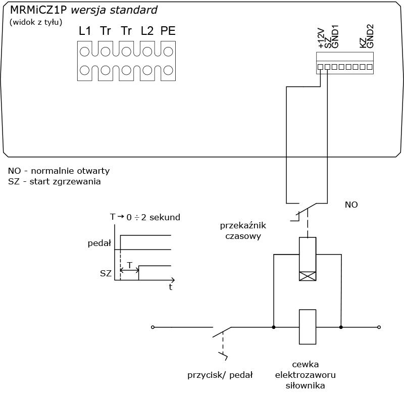 Mikroprocesorowy regulator mocy i czasu zgrzewania, przekaźnik czasowy